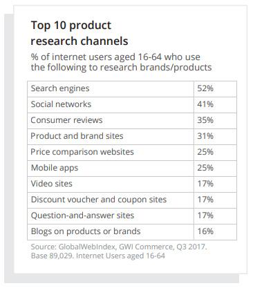 mobile marketing global web index