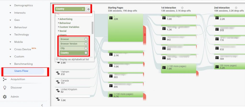 Google Analytics Step 3 -Increase Blog Traffic