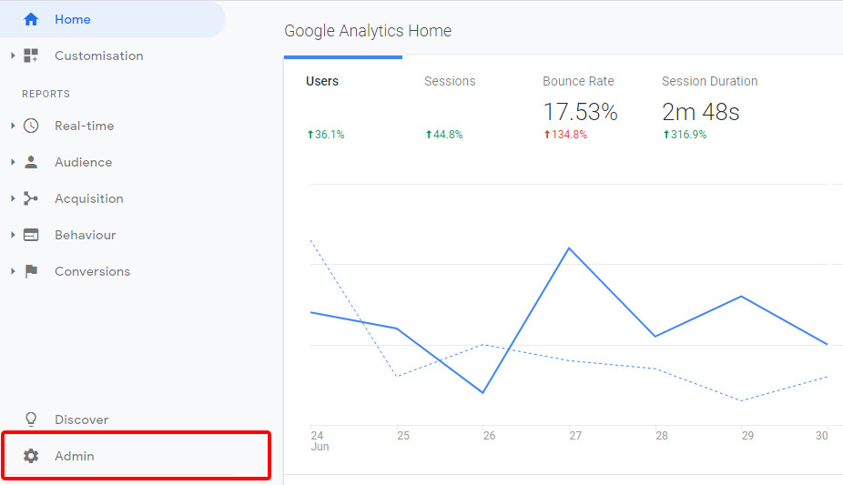 step 1 google analytics tracking